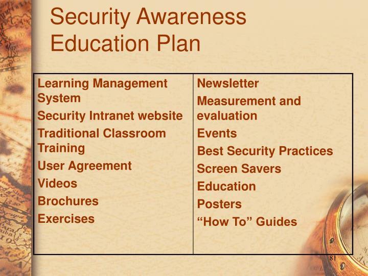 Security Awareness Education Plan