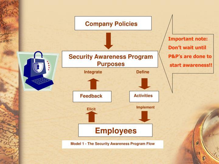 Company Policies