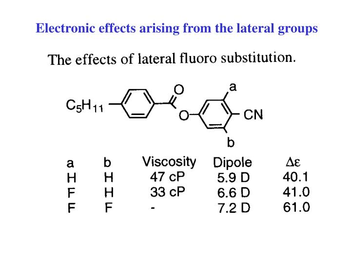 Electronic effects arising from the lateral groups