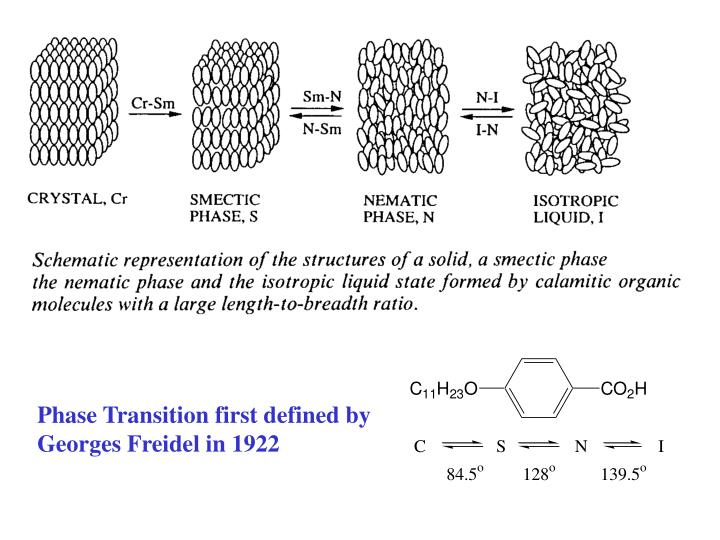 Phase Transition first defined by