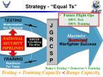 strategy equal ts