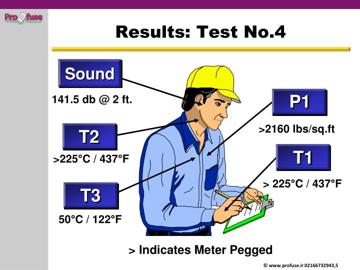 Results: Test No.4
