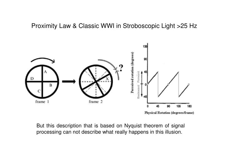 Proximity Law & Classic WWI in Stroboscopic Light >25 Hz
