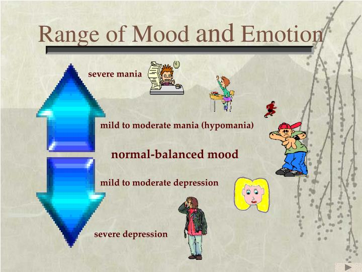 Range of Mood