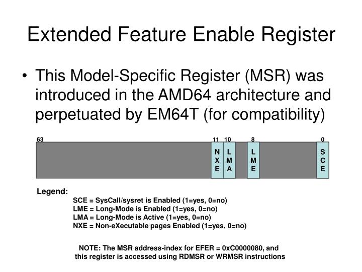 Extended Feature Enable Register