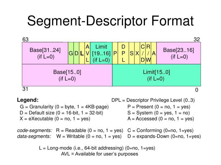 Segment-Descriptor Format