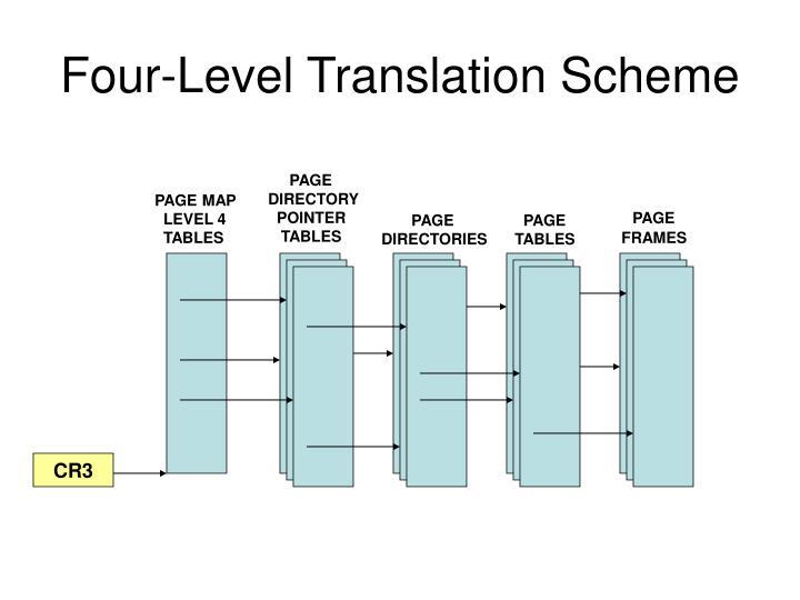 Four-Level Translation Scheme