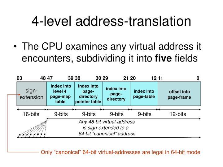 4-level address-translation