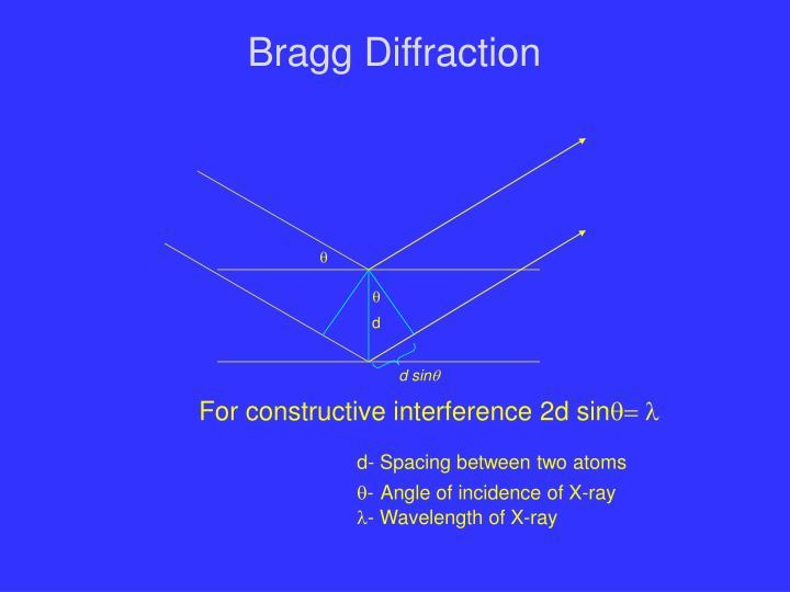 Bragg Diffraction