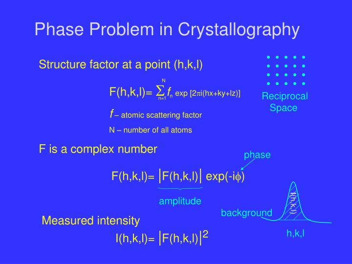 Phase Problem in Crystallography