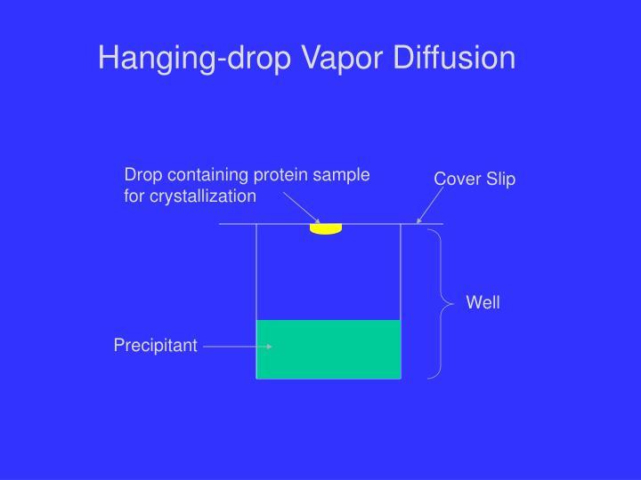Hanging-drop Vapor Diffusion