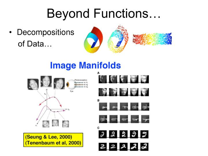 Beyond Functions…