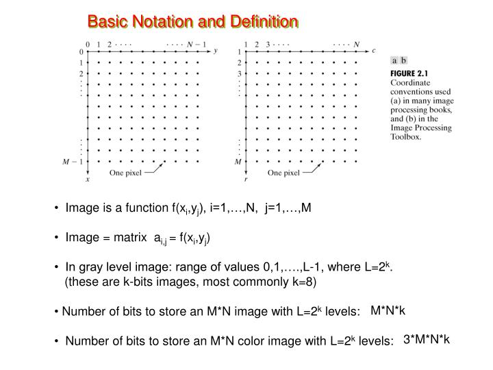 Basic Notation and Definition