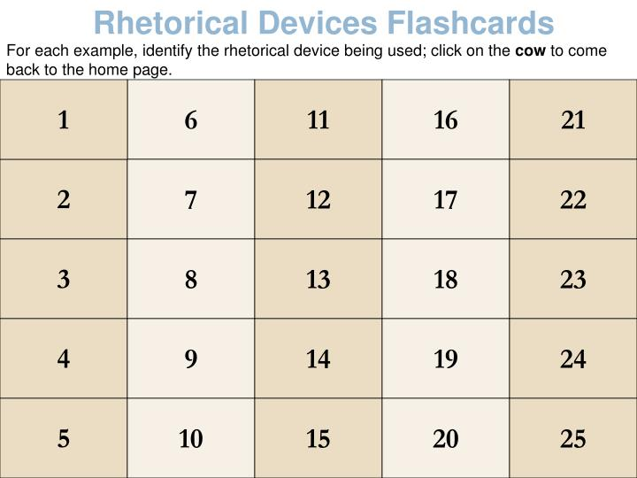 Rhetorical Devices Flashcards