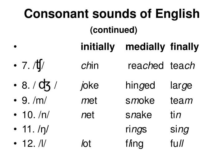 Consonant sounds of English