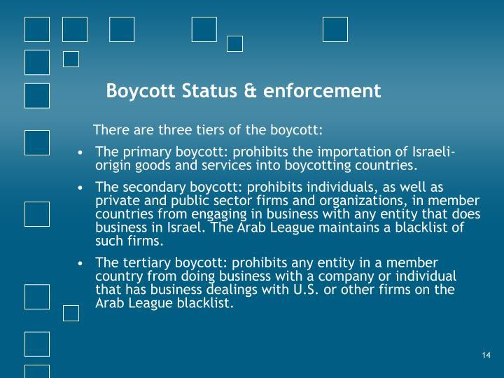 Boycott Status & enforcement