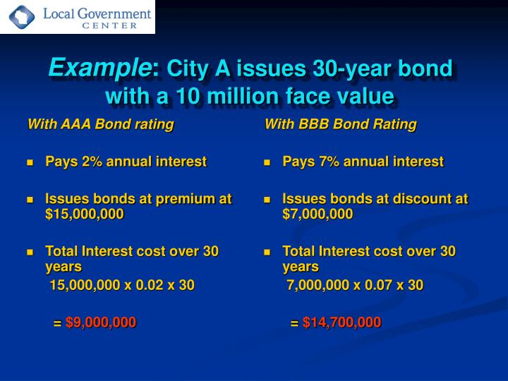 With AAA Bond rating