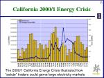 california 2000 1 energy crisis