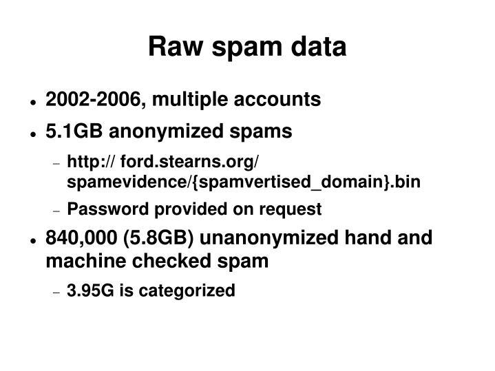 Raw spam data