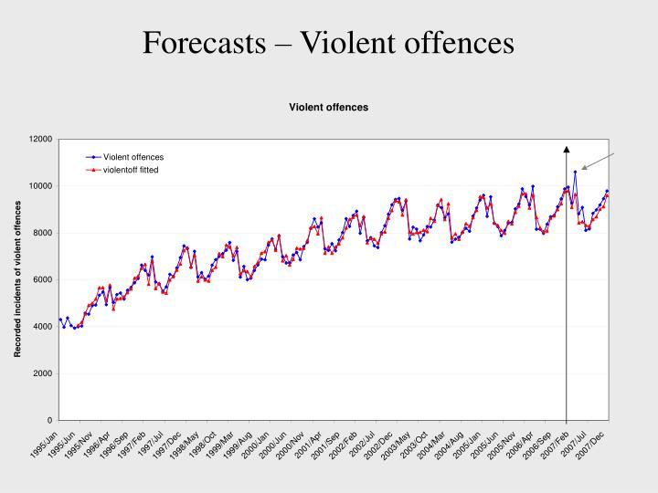 Forecasts – Violent offences
