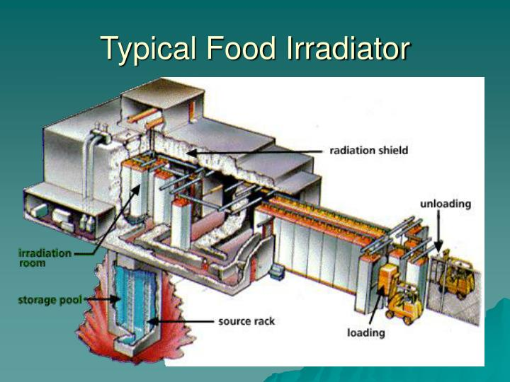 Typical Food Irradiator