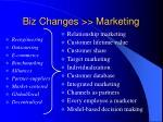 biz changes marketing