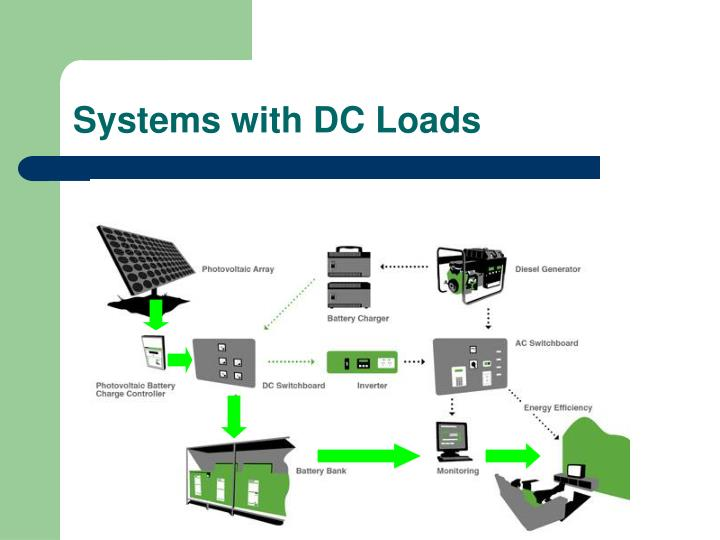 Systems with DC Loads