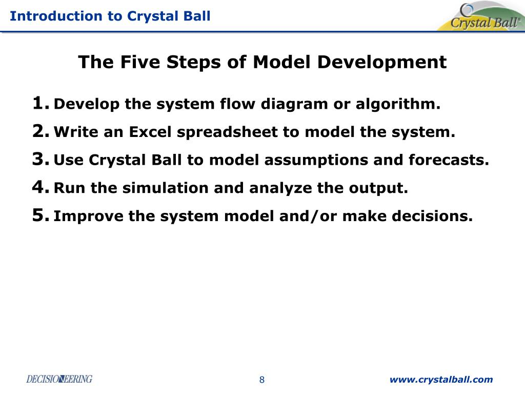 The Five Steps of Model Development