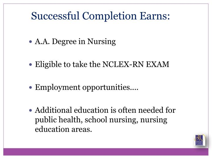 Successful Completion Earns: