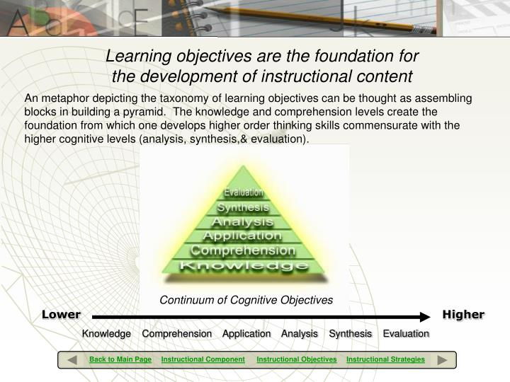 Continuum of Cognitive Objectives