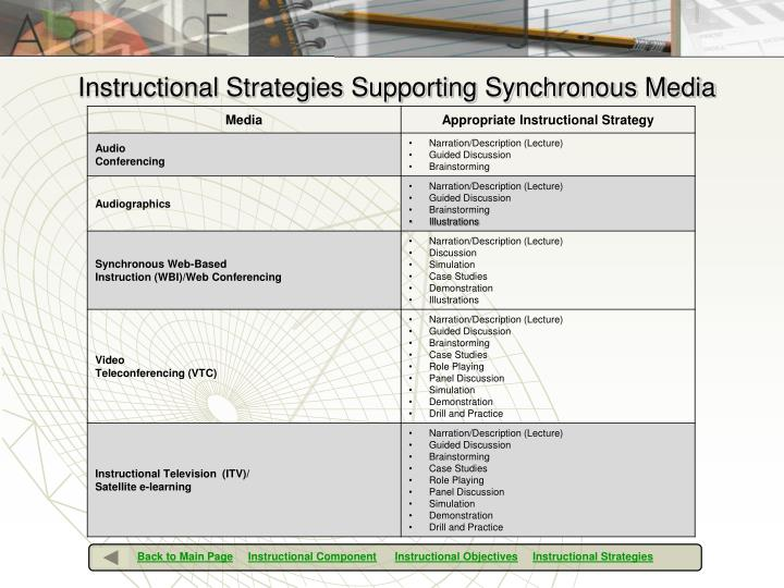 Instructional Strategies Supporting Synchronous Media