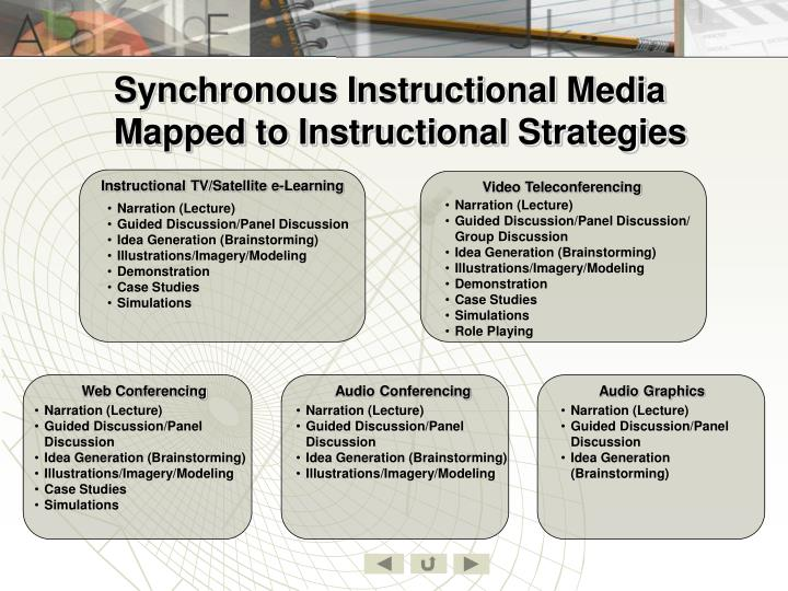 Synchronous Instructional Media Mapped to Instructional Strategies