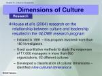 dimensions of culture1