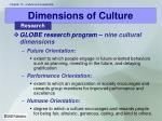 dimensions of culture4