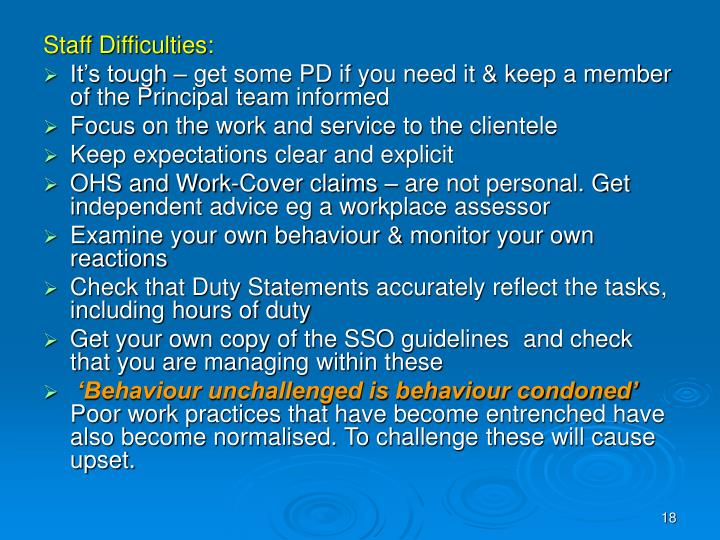 Staff Difficulties: