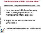 the evolution of the divine nine