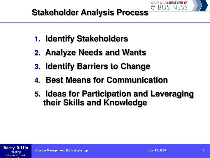Stakeholder Analysis Process