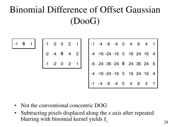 Binomial Difference of Offset Gaussian (DooG)