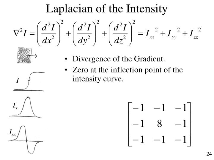 Laplacian of the Intensity
