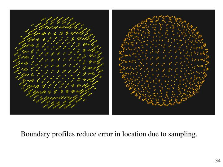 Boundary profiles reduce error in location due to sampling.