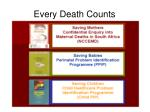 every death counts