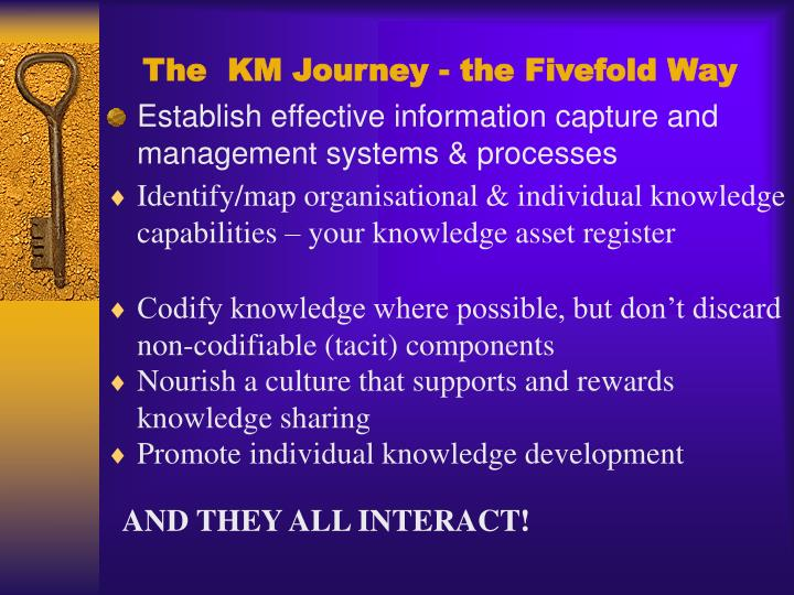 The  KM Journey - the Fivefold Way