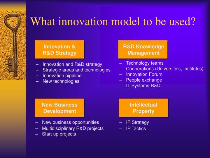 What innovation model to be used?