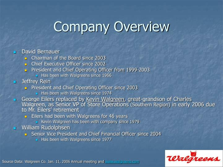 Company overview1