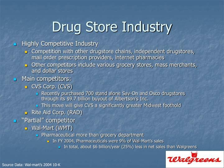 Drug Store Industry