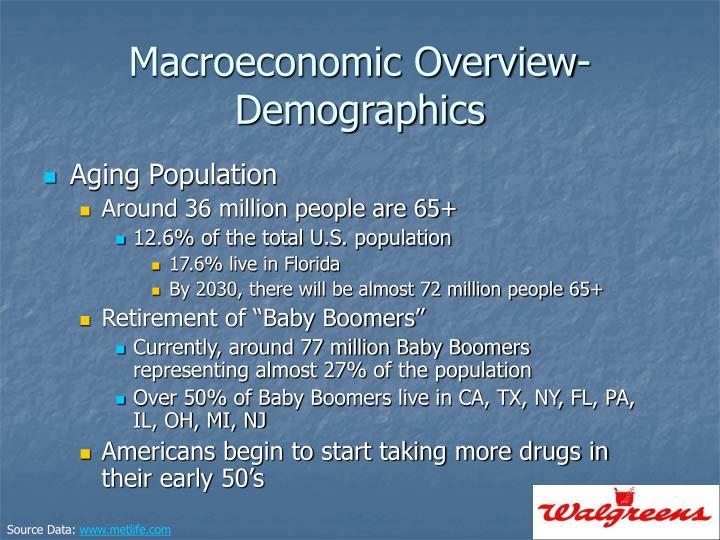 Macroeconomic Overview- Demographics