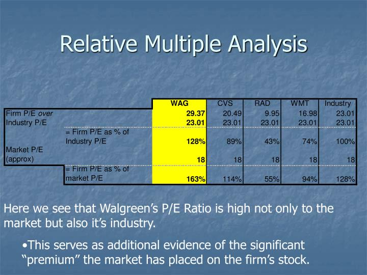 Relative Multiple Analysis