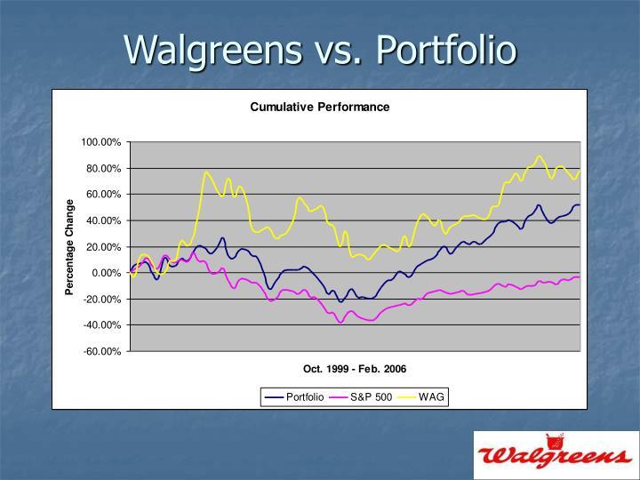 Walgreens vs. Portfolio