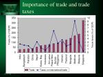 importance of trade and trade taxes1