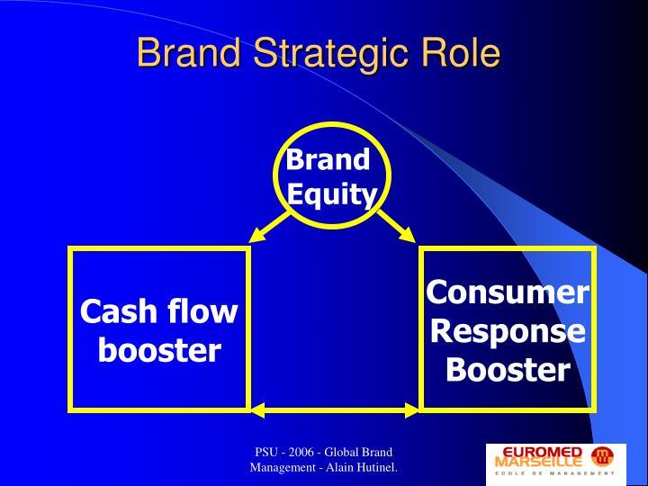 Brand Strategic Role